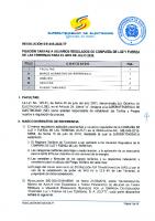 SIE-045-2020-TF – Fij UR CLFLT Julio 2020 (00000002)